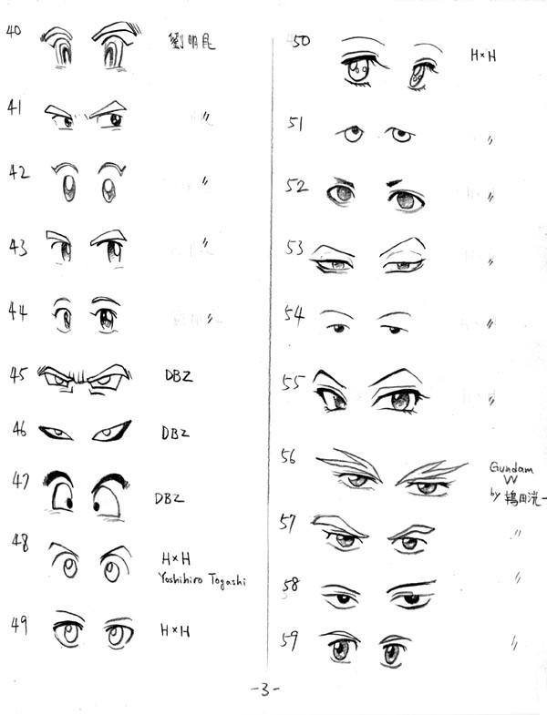 Как рисовать глаз кун