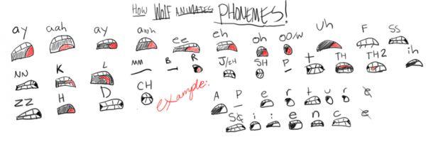 phoneme_chart