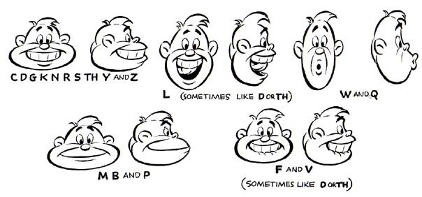 mouth_chart2