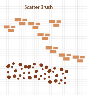 scatterbrush
